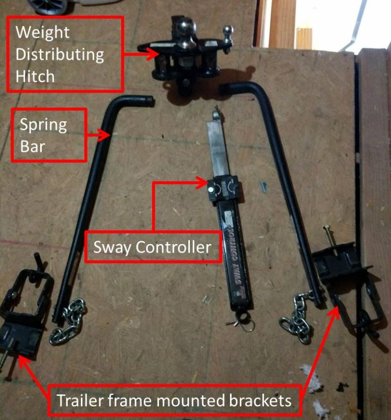 Stabilizer Bars For Travel Trailers : Travel trailer sway control rv and kayak adventures